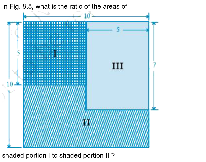 """In Fig. 8.8, what is the ratio of the areas of <br>  <img src=""""https://doubtnut-static.s.llnwi.net/static/physics_images/NCERT_EXM_MAT_VI_C08_E01_088_Q01.png"""" width=""""80%"""">  <br>  shaded portion I to shaded portion II ?"""