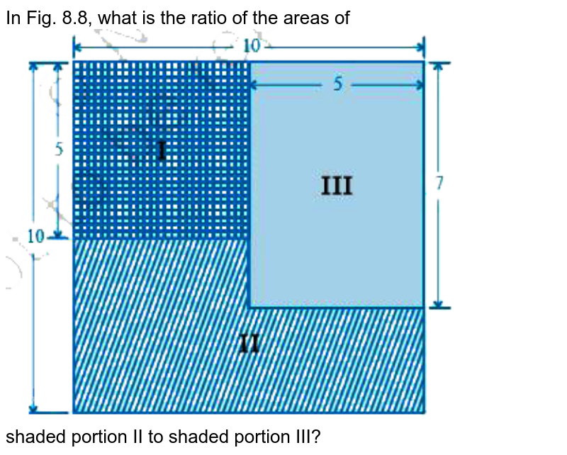 """In Fig. 8.8, what is the ratio of the areas of <br>  <img src=""""https://doubtnut-static.s.llnwi.net/static/physics_images/NCERT_EXM_MAT_VI_C08_E01_089_Q01.png"""" width=""""80%"""">  <br>   shaded portion II to shaded portion III?"""