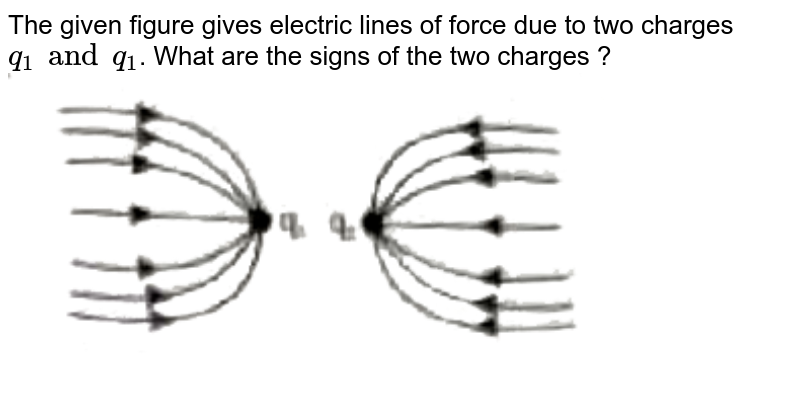 """The given figure gives electric lines of force due to two charges `q_(1)and q_(1)`. What are the signs of the two charges ? <br> <img src=""""https://doubtnut-static.s.llnwi.net/static/physics_images/PW_NEET_45_DAY_PHY_C14_E01_018_Q01.png"""" width=""""80%"""">"""