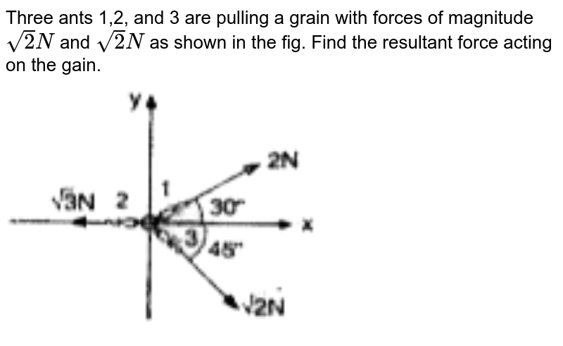 """Three ants 1,2, and 3 are pulling a grain with forces of magnitude `sqrt(2)N` and `sqrt(2)N` as shown in the fig. Find the resultant force acting on the gain. <br><img src=""""https://doubtnut-static.s.llnwi.net/static/physics_images/BRL_NEET_SP_PHY_XI_V01_C02_SLV_022_Q01.png"""" width=""""80%"""">"""