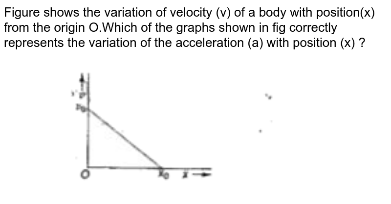 """Figure shows the variation of velocity (v) of a body with position(x) from the origin O.Which of the graphs shown in fig correctly represents the variation of the acceleration (a) with position (x) ?  <br> <img src=""""https://doubtnut-static.s.llnwi.net/static/physics_images/BRL_NEET_SP_PHY_XI_V01_C02_E02_015_Q01.png"""" width=""""80%"""">"""