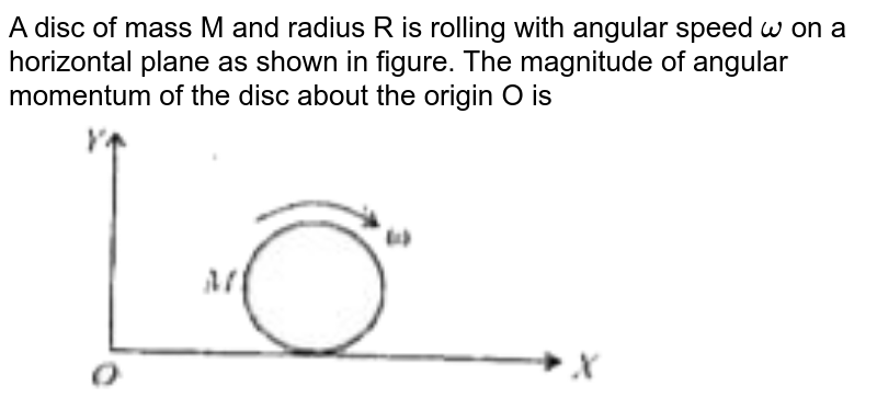 """A disc of mass M and radius R is rolling with angular speed `omega`  on a horizontal plane as shown in figure. The magnitude of angular momentum of the disc about the origin O is  <br> <img src=""""https://doubtnut-static.s.llnwi.net/static/physics_images/BRL_NEET_SP_PHY_XI_V01_C05_E02_040_Q01.png"""" width=""""80%"""">"""
