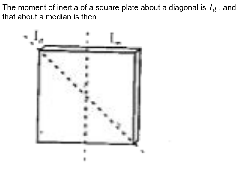 """The moment of inertia of a square plate about a diagonal is `I_d` , and that about a median is then  <br> <img src=""""https://doubtnut-static.s.llnwi.net/static/physics_images/BRL_NEET_SP_PHY_XI_V01_C05_E02_051_Q01.png"""" width=""""80%"""">"""