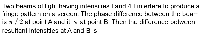 Two beams of light having intensities I and 4 I interfere to produce a fringe pattern on a screen. The phase difference between the beam is `pi//2` at point A and it `pi` at point B. Then the difference between resultant intensities at A and B is