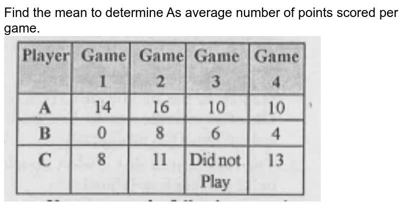 """Find the mean to determine A's average number of points scored per game. <br> <img src=""""https://doubtnut-static.s.llnwi.net/static/physics_images/SUB_LIO_MAT_VII_C03_S01_008_Q01.png"""" width=""""80%"""">"""