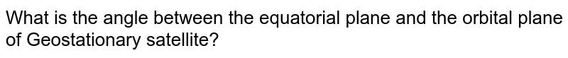 What is the angle between the equatorial plane and the orbital plane of Geostationary satellite?