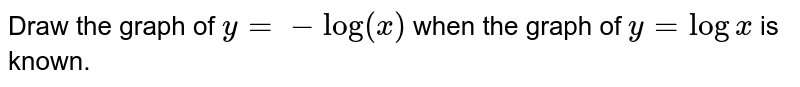 Draw the graph of `y=-log(x)` when the graph of `y=logx` is known.