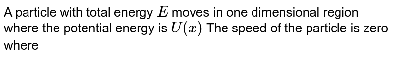A particle with total energy `E` moves in one dimensional region where the potential energy is  `U(x)` The speed of the particle is zero where