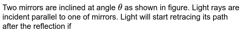 Two mirrors are inclined at angle  `theta` as shown in figure. Light rays are incident parallel to one of mirrors. Light will start retracing its path after the reflection if  <br>