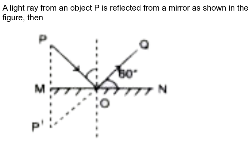 """A light ray from an object 'P' is reflected from a mirror as shown in the figure, then  <br>  <img src=""""https://doubtnut-static.s.llnwi.net/static/physics_images/PER_IIT_PHY_VII_C04_E02_047_Q01.png"""" width=""""80%"""">"""