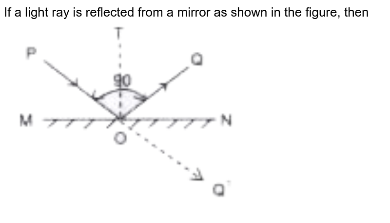 """If a light ray is reflected from a mirror as shown in the figure, then  <br>  <img src=""""https://doubtnut-static.s.llnwi.net/static/physics_images/PER_IIT_PHY_VII_C04_E02_052_Q01.png"""" width=""""80%"""">"""