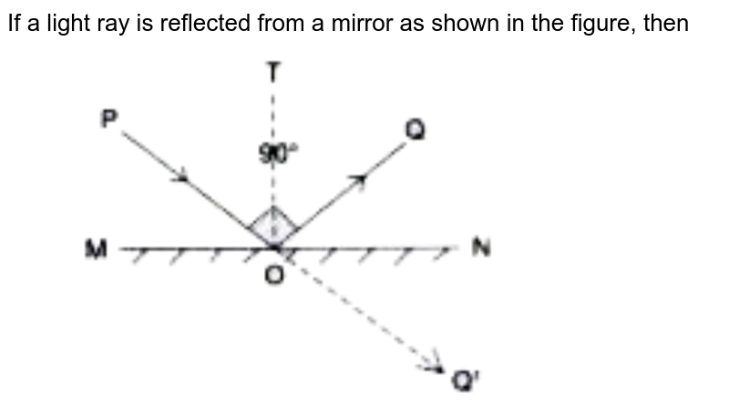 """If a light ray is reflected from a mirror as shown in the figure, then   <br>  <img src=""""https://doubtnut-static.s.llnwi.net/static/physics_images/PER_IIT_PHY_VII_C04_E03_019_Q01.png"""" width=""""80%"""">"""
