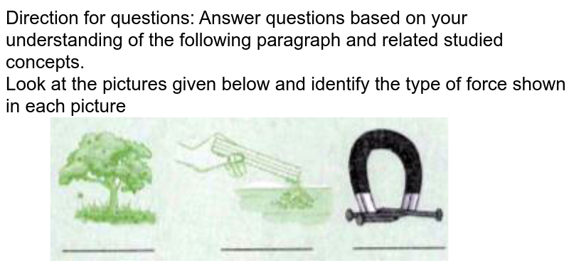 """Direction for questions: Answer questions based on your understanding of the following paragraph and related studied concepts. <br> Look at the pictures given below and identify the type of force shown in each picture <br> <img src=""""https://doubtnut-static.s.llnwi.net/static/physics_images/PER_NEET_PHY_VIII_C02_E03_031_Q01.png"""" width=""""80%"""">"""