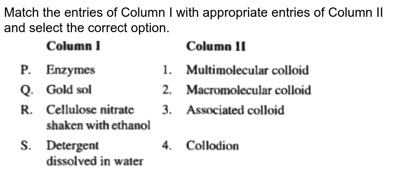 """Match the entries of Column I with appropriate entries of Column II and select the correct option. <br> <img src=""""https://doubtnut-static.s.llnwi.net/static/physics_images/MTG_NEET_GID_CHE_XII_C05_E02_012_S01.png"""" width=""""80%"""">"""
