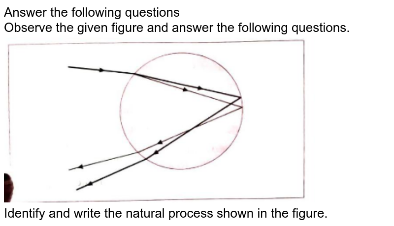 """Answer the following questions <br> Observe the given figure and answer the following questions.<br> <img src=""""https://doubtnut-static.s.llnwi.net/static/physics_images/NAV_SCT_X_P01_C06_E08_064_Q01.png"""" width=""""80%""""><br> Identify and write the natural process shown in the figure."""
