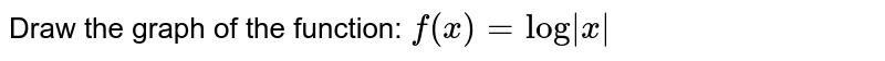 Draw the graph of the function: `f(x)=log x `