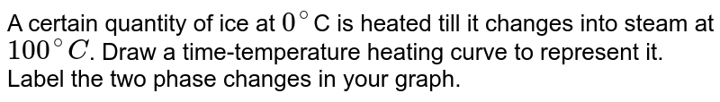 A certain quantity of ice at `0^(@)`C is heated till it changes into steam at `100^(@)C`. Draw a time-temperature heating curve to represent it. Label the two phase changes in your graph.