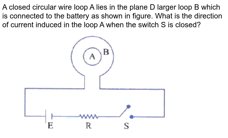 """A closed circular wire loop A lies in the plane D larger loop B which is connected to the battery as shown in figure. What is the direction of current induced in the loop A when the switch S is closed?  <br>  <img src=""""https://doubtnut-static.s.llnwi.net/static/physics_images/CEN_JEE_PHY_X_C14_E02_003_Q01.png"""" width=""""80%"""">"""