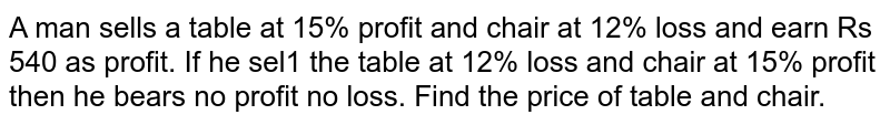 A man sells a table at 15% profit and chair at 12% loss and earn Rs 540 as profit. If he sel1 the table at 12% loss and chair at 15% profit then he bears no profit no loss. Find the price of table and chair.