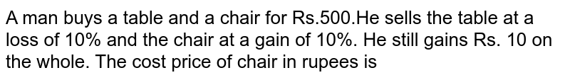A man buys a table and a chair for Rs.500.He sells the table at a loss of 10% and the chair at a gain of 10%. He still gains Rs. 10 on the whole. The cost price of chair in rupees is