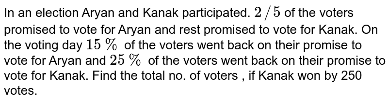 In an election Aryan and Kanak participated. `2//5` of the voters promised to vote for Aryan and rest promised to vote for Kanak. On the voting day `15%` of the voters went back on their promise to vote for Aryan and `25%` of the voters went back on their promise to vote for Kanak. Find the total no. of voters , if Kanak won by 250 votes.