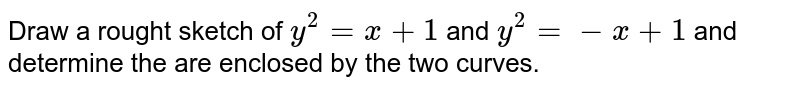 Draw a rought sketch of `y^(2)=x+1` and `y^(2)=-x+1` and determine the are enclosed by the two curves.