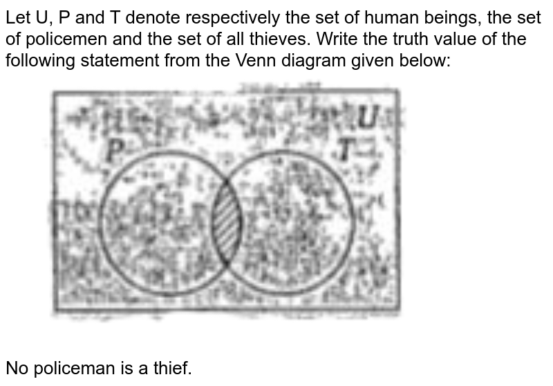 """Let U, P and T denote respectively the set of human beings, the set of policemen and the set of all thieves. Write the truth value of the following statement from the Venn diagram given below:<br> <img src=""""https://doubtnut-static.s.llnwi.net/static/physics_images/JPN_MLK_OBJ_MAT_V02_C38_SLV_002_Q01.png"""" width=""""80%""""> <br> No policeman is a thief."""
