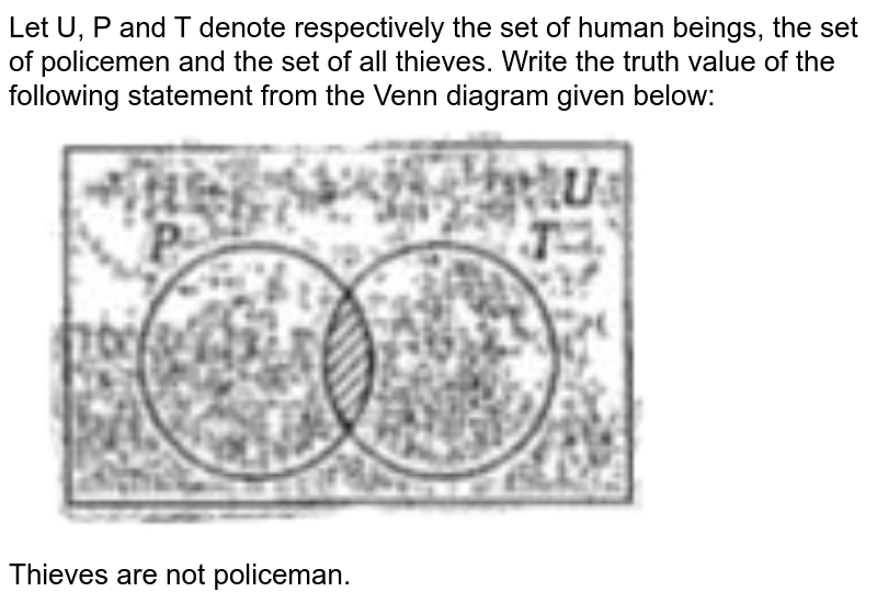 """Let U, P and T denote respectively the set of human beings, the set of policemen and the set of all thieves. Write the truth value of the following statement from the Venn diagram given below:<br> <img src=""""https://doubtnut-static.s.llnwi.net/static/physics_images/JPN_MLK_OBJ_MAT_V02_C38_SLV_003_Q01.png"""" width=""""80%""""> <br>  Thieves are not policeman."""