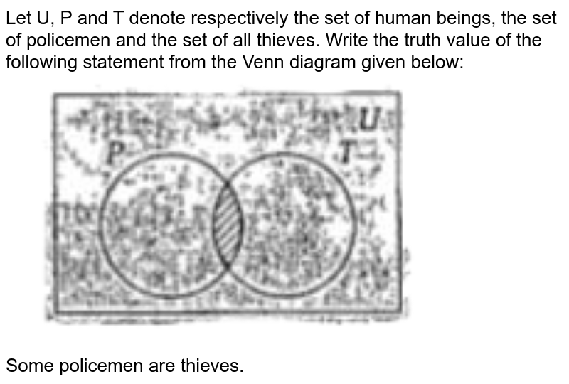 """Let U, P and T denote respectively the set of human beings, the set of policemen and the set of all thieves. Write the truth value of the following statement from the Venn diagram given below:<br> <img src=""""https://doubtnut-static.s.llnwi.net/static/physics_images/JPN_MLK_OBJ_MAT_V02_C38_SLV_005_Q01.png"""" width=""""80%""""> <br> Some policemen are thieves."""