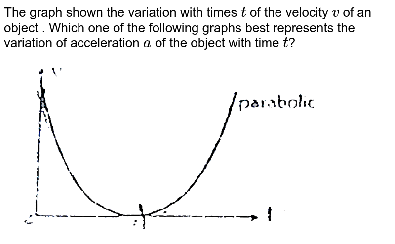 """The graph shown the variation with times `t` of the velocity `v` of an object . Which one of the following graphs best represents the variation of acceleration `a` of the object with time `t`? <br> <img src=""""https://d10lpgp6xz60nq.cloudfront.net/physics_images/ALN_AIIMS_NC_P1_E01_363_Q01.png"""" width=""""80%"""">"""