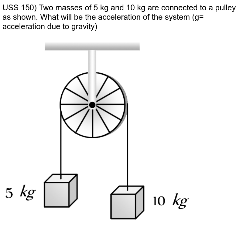 """USS 150) Two masses of 5 kg and 10 kg are connected to a pulley as shown. What will be the acceleration of the system (g= acceleration due to gravity) <br> <img src=""""https://d10lpgp6xz60nq.cloudfront.net/physics_images/ERRL_PHY_NEET_V01_C04_E01_207_Q01.png"""" width=""""80%"""">"""