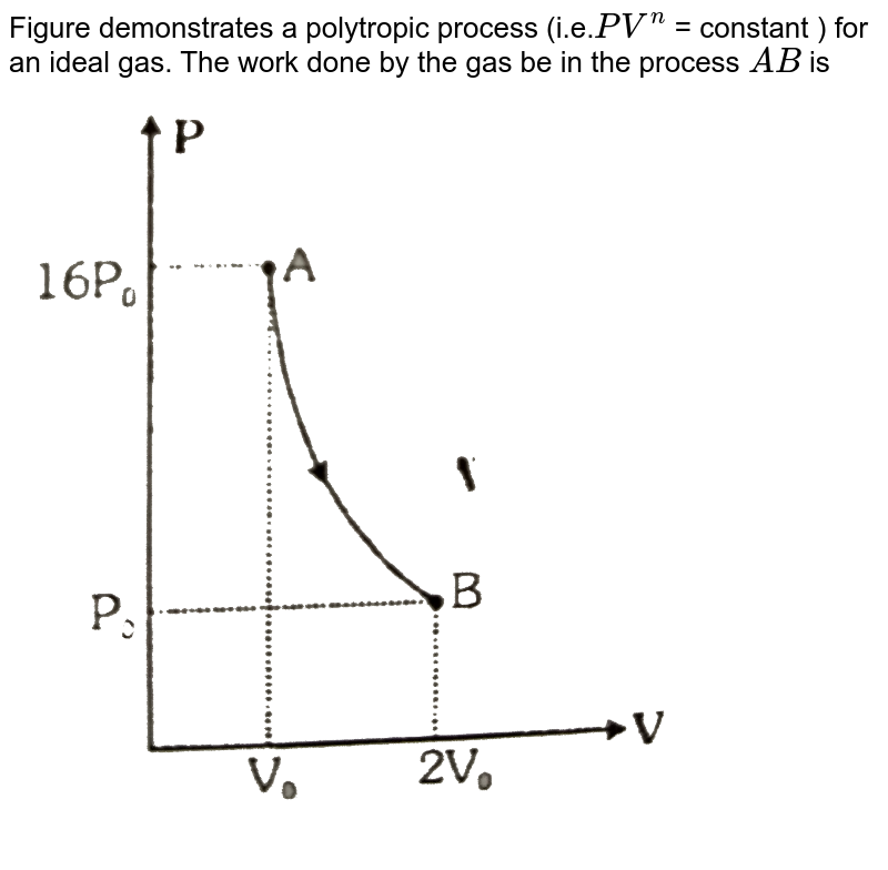"""Figure demonstrates a polytropic process (i.e.`PV^(n)` = constant ) for an ideal gas. The work done by the gas be in the process `AB` is <br> <img src=""""https://d10lpgp6xz60nq.cloudfront.net/physics_images/ALN_PHY_C07(I)_S01_086_Q01.png"""" width=""""80%"""">"""