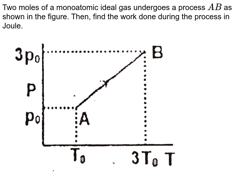 """Two moles of a monoatomic ideal gas undergoes a process `AB` as shown in the figure. Then, find the work done during the process in Joule. <br> <img src=""""https://d10lpgp6xz60nq.cloudfront.net/physics_images/FIT_JEE_PHY_GMP_ASS_E01_538_Q01.png"""" width=""""80%"""">"""