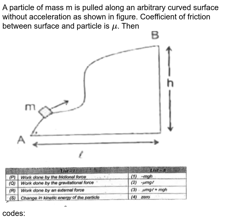 """A particle of mass m is pulled along an arbitrary curved surface without acceleration as shown in figure. Coefficient of friction between surface and particle is `mu`. Then <BR> <img src=""""https://d10lpgp6xz60nq.cloudfront.net/physics_images/FIITJEE_PHY_MB_02_C01_SLV_053_Q01.png"""" width=""""80%""""> <br> <img src=""""https://d10lpgp6xz60nq.cloudfront.net/physics_images/FIITJEE_PHY_MB_02_C01_SLV_053_Q02.png"""" width=""""80%""""> <br> codes:"""