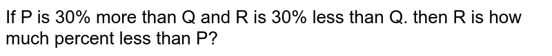 If P is 30% more than Q and R is 30% less than Q. then R is how much percent less than P?