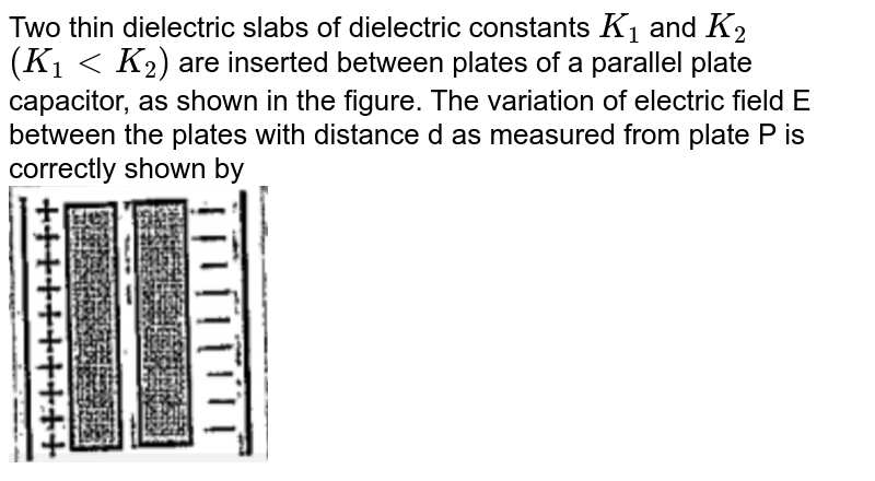 """Two thin dielectric slabs of dielectric constants `K_1` and `K_2` `(K_1ltK_2)` are inserted between plates of a parallel plate capacitor, as shown in the figure. The variation of electric field E between the plates with distance d as measured from plate P is correctly shown by <br><img src=""""https://doubtnut-static.s.llnwi.net/static/physics_images/SAR_NAR_PHY_NEE_XII_C01_S01_023_Q01.png"""" width=""""30%"""">"""