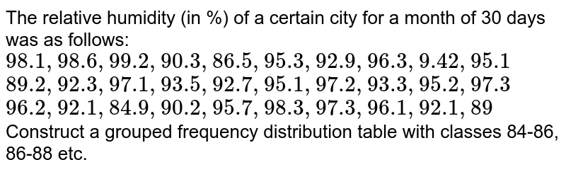 The relative humidity (in %) of a certain city for a month of 30 days was as follows: <br> `98.1 ,98.6, 99.2 ,90.3 ,86.5 ,95.3, 92.9, 96.3, 9.42, 95.1` <br> `89.2 ,92.3, 97.1, 93.5, 92.7, 95.1 ,97.2, 93.3 ,95.2, 97.3` <br> `96.2 ,92.1, 84.9, 90.2, 95.7, 98.3, 97.3, 96.1, 92.1, 89` <br> Construct a grouped frequency distribution table with  classes 84-86, 86-88 etc.