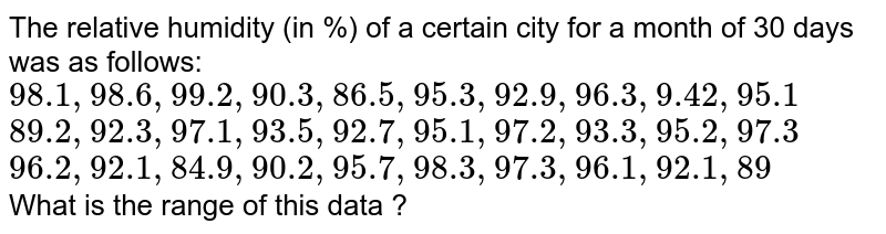 The relative humidity (in %) of a certain city for a month of 30 days was as follows: <br> `98.1 ,98.6, 99.2 ,90.3 ,86.5 ,95.3, 92.9, 96.3, 9.42, 95.1` <br> `89.2 ,92.3, 97.1, 93.5, 92.7, 95.1 ,97.2, 93.3 ,95.2, 97.3` <br> `96.2 ,92.1, 84.9, 90.2, 95.7, 98.3, 97.3, 96.1, 92.1, 89` <br> What is the range of this data ?
