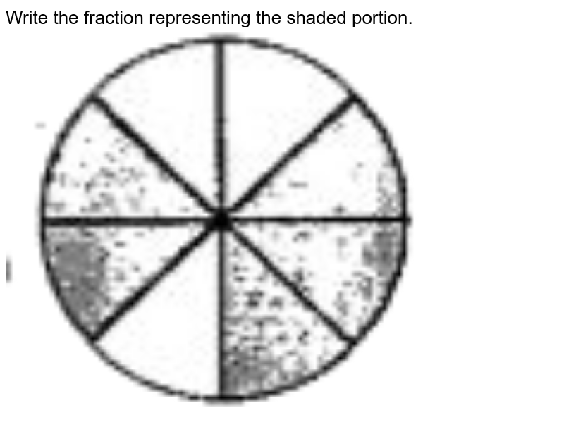 """Write the fraction representing the shaded portion. <br> <img src=""""https://doubtnut-static.s.llnwi.net/static/physics_images/SWN_MAT_VI_C05_E01_002_Q01.png"""" width=""""80%"""">"""