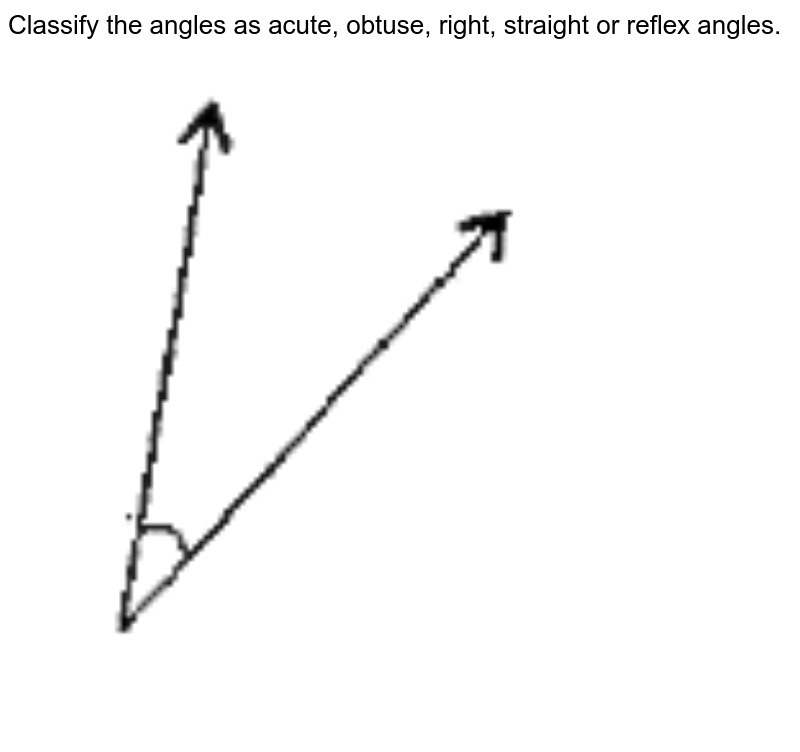 """Classify the angles as acute, obtuse, right, straight or reflex angles. <br> <img src=""""https://doubtnut-static.s.llnwi.net/static/physics_images/SWN_MAT_VI_C09_E02_001_Q01.png"""" width=""""80%"""">"""
