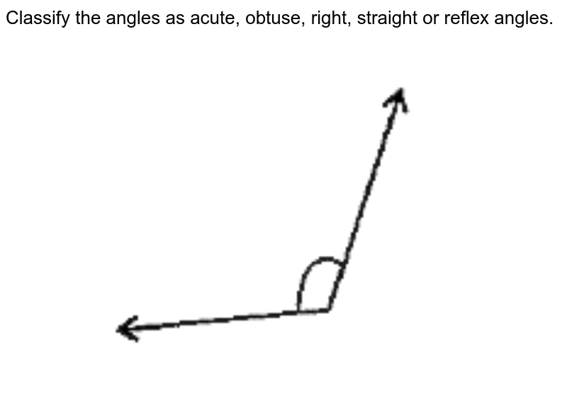"""Classify the angles as acute, obtuse, right, straight or reflex angles. <br> <img src=""""https://doubtnut-static.s.llnwi.net/static/physics_images/SWN_MAT_VI_C09_E02_002_Q01.png"""" width=""""80%"""">"""
