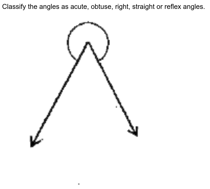 """Classify the angles as acute, obtuse, right, straight or reflex angles. <br> <img src=""""https://doubtnut-static.s.llnwi.net/static/physics_images/SWN_MAT_VI_C09_E02_003_Q01.png"""" width=""""80%"""">"""