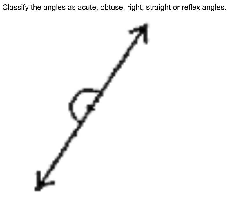 """Classify the angles as acute, obtuse, right, straight or reflex angles. <br> <img src=""""https://doubtnut-static.s.llnwi.net/static/physics_images/SWN_MAT_VI_C09_E02_004_Q01.png"""" width=""""80%"""">"""