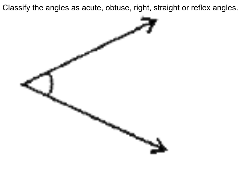 """Classify the angles as acute, obtuse, right, straight or reflex angles. <br> <img src=""""https://doubtnut-static.s.llnwi.net/static/physics_images/SWN_MAT_VI_C09_E02_005_Q01.png"""" width=""""80%"""">"""