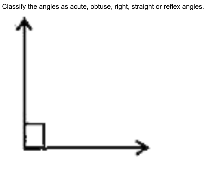 """Classify the angles as acute, obtuse, right, straight or reflex angles. <br> <img src=""""https://doubtnut-static.s.llnwi.net/static/physics_images/SWN_MAT_VI_C09_E02_006_Q01.png"""" width=""""80%"""">"""