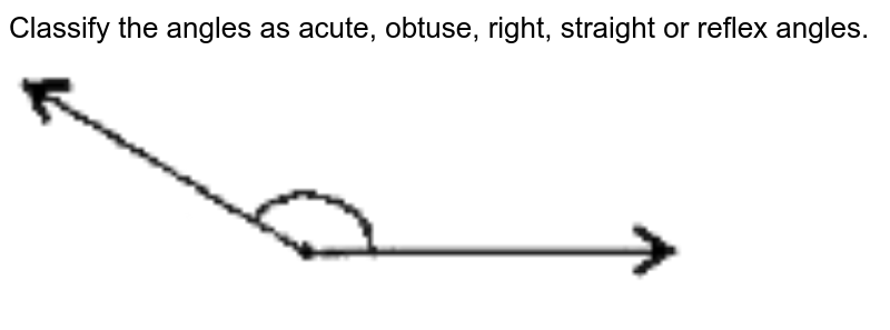 """Classify the angles as acute, obtuse, right, straight or reflex angles. <br> <img src=""""https://doubtnut-static.s.llnwi.net/static/physics_images/SWN_MAT_VI_C09_E02_007_Q01.png"""" width=""""80%"""">"""