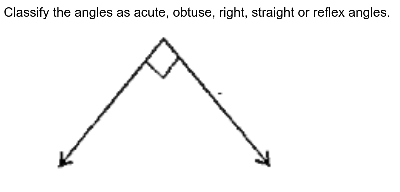 """Classify the angles as acute, obtuse, right, straight or reflex angles. <br> <img src=""""https://doubtnut-static.s.llnwi.net/static/physics_images/SWN_MAT_VI_C09_E02_008_Q01.png"""" width=""""80%"""">"""