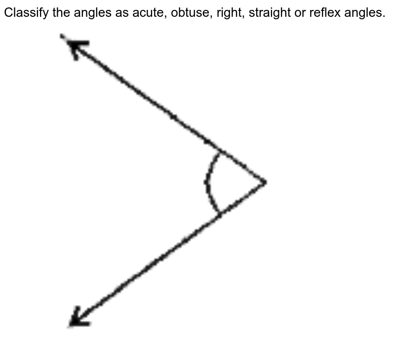 """Classify the angles as acute, obtuse, right, straight or reflex angles. <br> <img src=""""https://doubtnut-static.s.llnwi.net/static/physics_images/SWN_MAT_VI_C09_E02_010_Q01.png"""" width=""""80%"""">"""