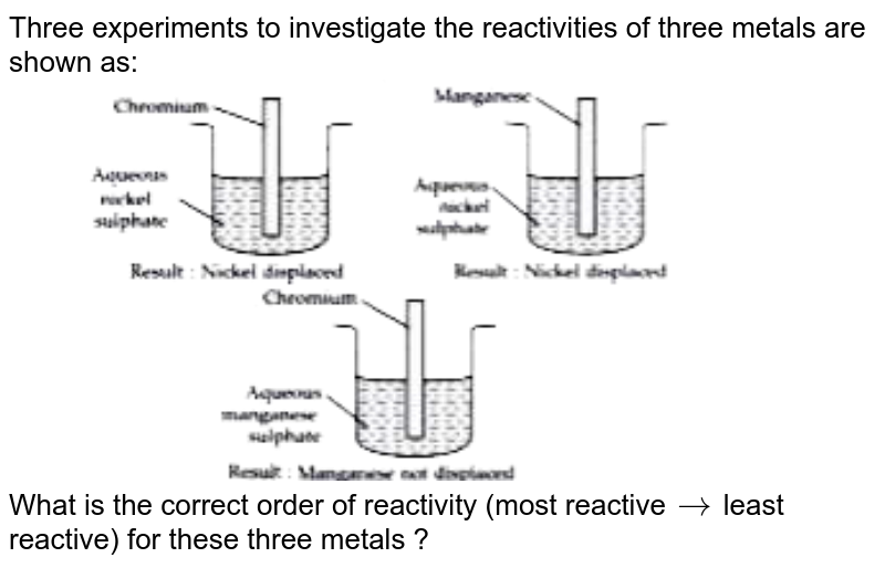 """Three experiments to investigate the reactivities of three metals are shown as: <br> <img src=""""https://doubtnut-static.s.llnwi.net/static/physics_images/MTG_FOU_COU_CHE_VIII_C02_E03_016_Q01.png"""" width=""""80%""""> <br> What is the correct order of reactivity (most reactive`to`least reactive) for these three metals ?"""