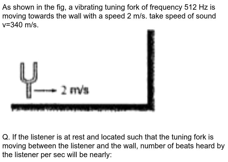 """As shown in the fig, a vibrating tuning fork of frequency 512 Hz is moving towards the wall with a speed 2 m/s. take speed of sound v=340 m/s. <br> <img src=""""https://doubtnut-static.s.llnwi.net/static/physics_images/BRL_JEE_MN_ADV_PHY_XI_V04_C04_E03_037_Q01.png"""" width=""""80%""""> <br> Q. If the listener is at rest and located such that the tuning fork is moving between the listener and the wall, number of beats heard by the listener per sec will be nearly:"""